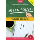 Język polski. Tablice szkolne